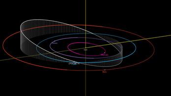 A Földhöz közel fog elhúzni egy elveszettnek hitt aszteroida
