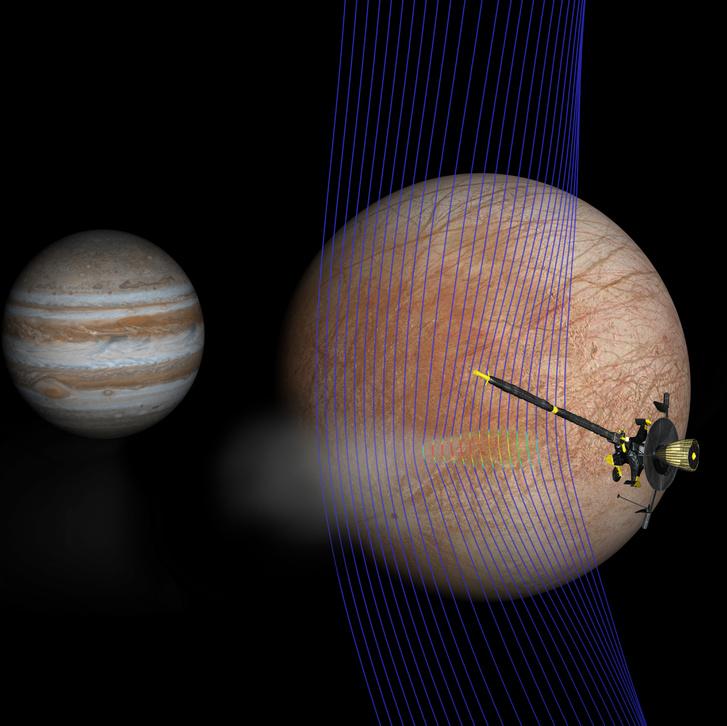 Körülbelül így kell elképzelni az Európa mágneses terének (kék vonalak) és a Jupiter plazmaáramának (piros vonalak) változását a gőzkitörésben (zöld vonalak)
