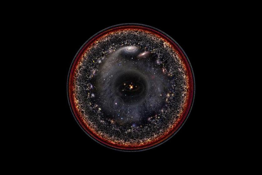 A teljes ismert univerzumot ábrázoló kép.