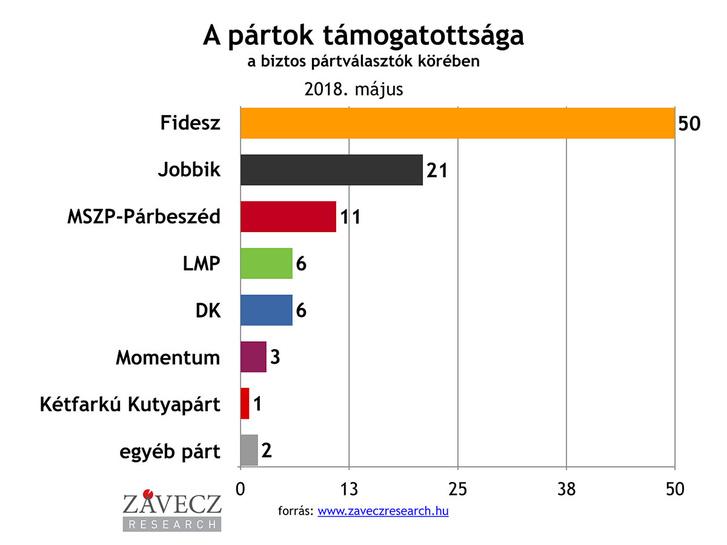 partok-tamogatottsaga-biztos-1200x900-2018.05