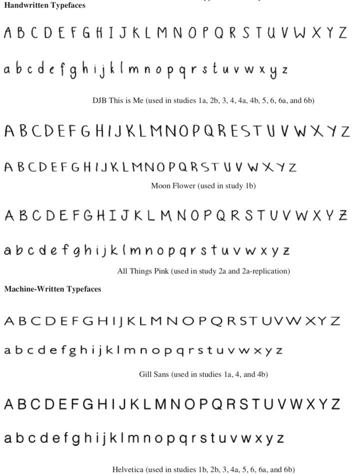 Ilyen betűtípusokat használtak a kutatásban