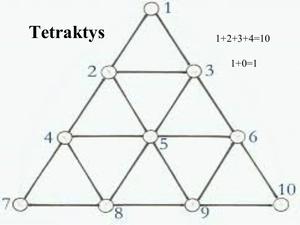 los-pitagricos-9-638
