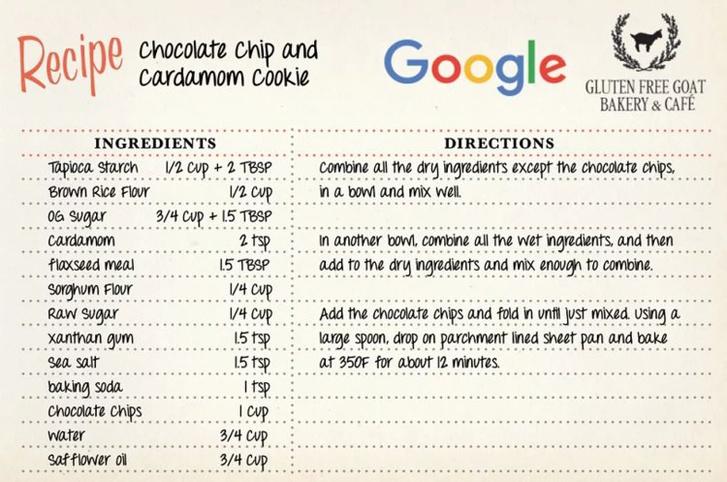 A recept, ha kipróbálná
