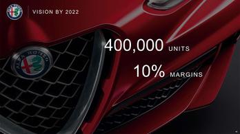 Sportkocsikra és terepjárókra költ a Fiat-Chrysler