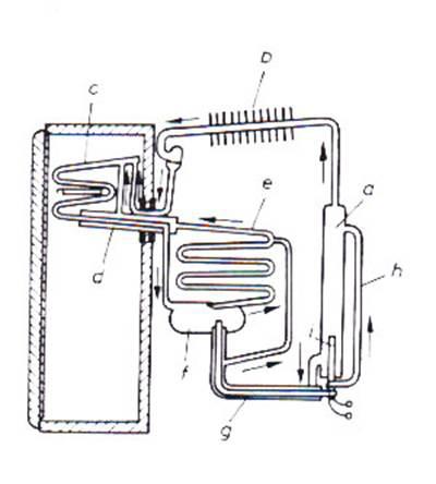 Abszorpciós hűtő szerkezete