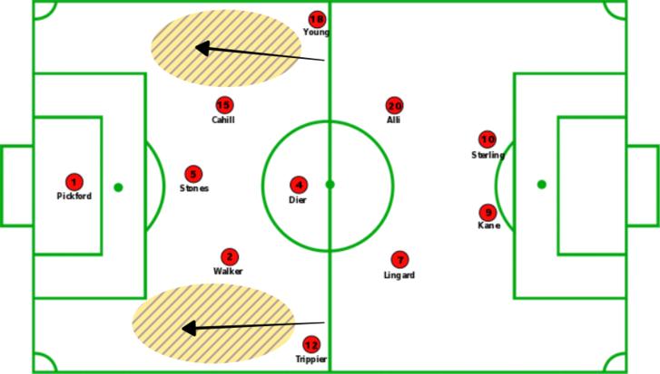 Anglia 3-5-2.png