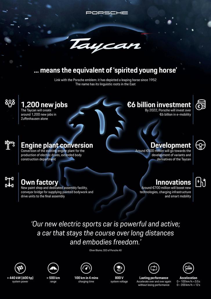 Porsche-Taycan-Graphic-1