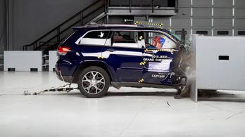 Nem biztonságos a Jeep Grand Cherokee