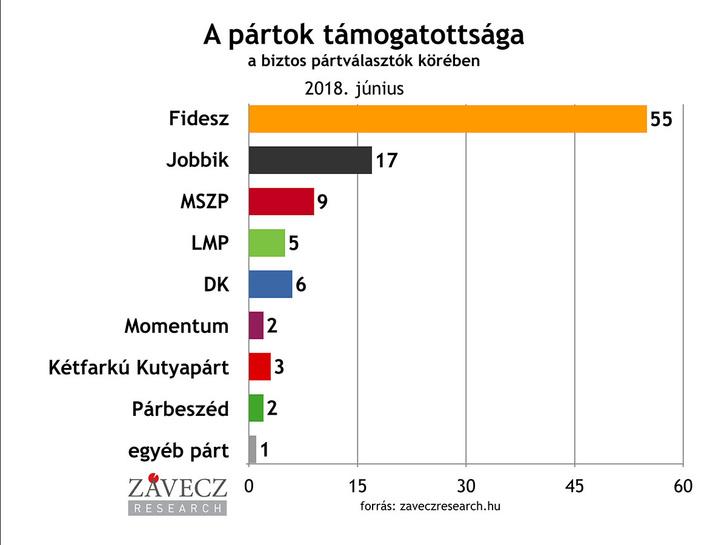 partok-tamogatottsaga-biztos-1200x900-2018.06