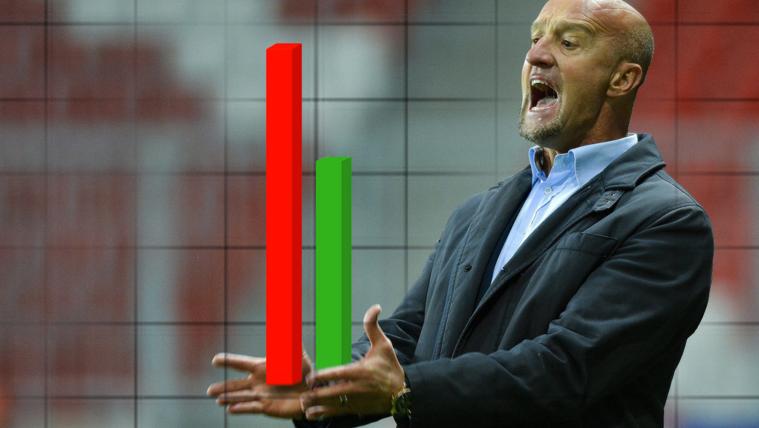Értelmetlen infografikák: Rossi találkozása a valósággal