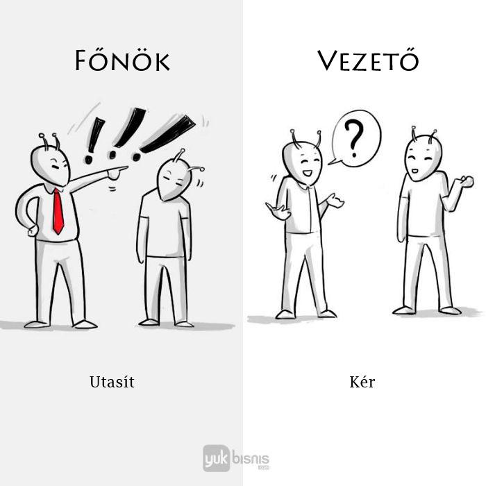 fonok-ker