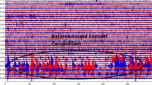 Mini földrengést okozott a Balaton Sound