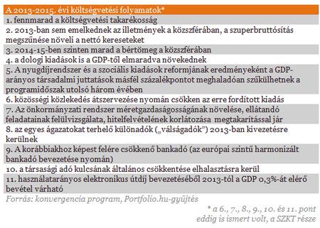 konvprogkoltsegvetestabla20132015110419.png
