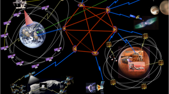 Kozmikus wifit tervez a NASA