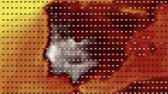 50 fokos hőséget várnak Portugáliában