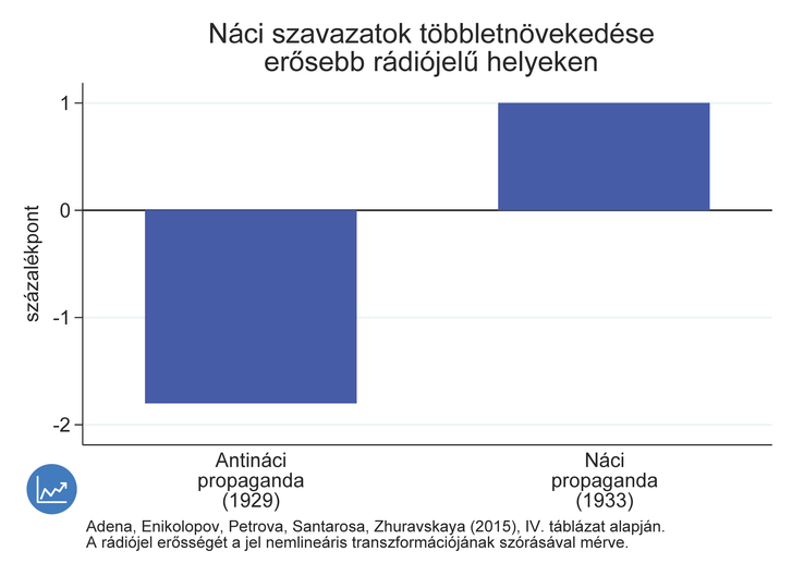 graph2 nagy (2).png