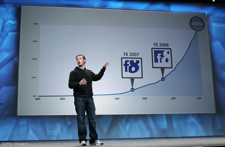 Zuckerberg egy 2010-es konferencián szemlélteti a Facebook növekedését