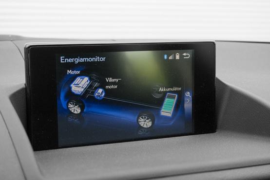Energia-monitor pont, mint a Priusban
