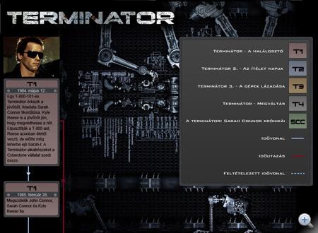 Terminátor idővonal - klikkeljen, és csodálja meg óriásméretben!