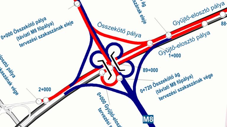 Csökkenhetnek a dugók az M7-esen a Balatonnál