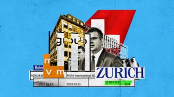 Zürichig érnek az MVM kínos könyvvizsgálói botrányának a szálai