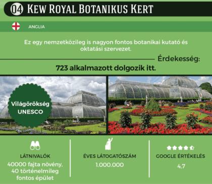Az angliai Kew Royal Botanikus Kertben 723 alkalmazott dolgozik, a munkályuk pedig évente 1 millió látogatót vonz a kertbe.