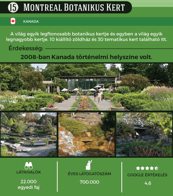 A kanadai Montreal Botanikus Kertben 10 kiállító zöldház és 30 tematikus kert vár