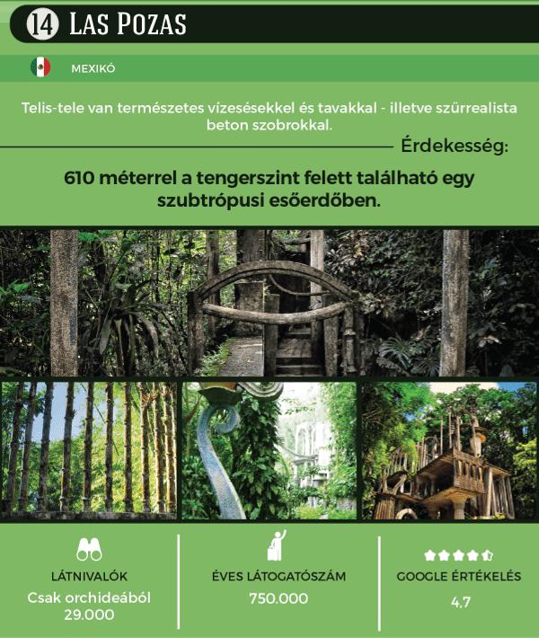 A mexikói Las Pozas esőerdőben található kert nem csak növényekben, vízesésekben és tavakban is bővelkedik