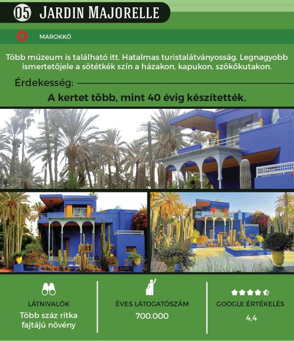 A marokkói Jardin Majrelleismertetőjegye a kertben található kék épületek, szökőkutak és kapuk