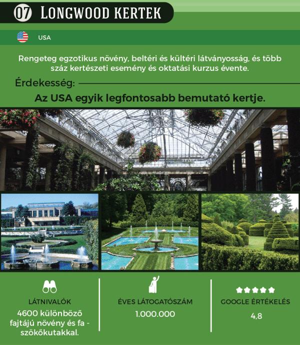 A szintén az USA-ban található Longwood Kertek nem csak növényeknek, kertészeti eseményeknek és oktatásoknak is otthont adnak