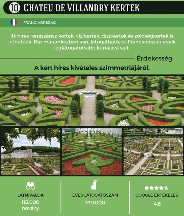 Franciaországban nem csak Versailles-ban találhatsz szép kerteket