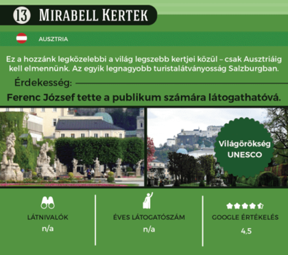 Ha a közelben keresel látnivalót, látogass al a salzburgi Mirabell Kertekbe
