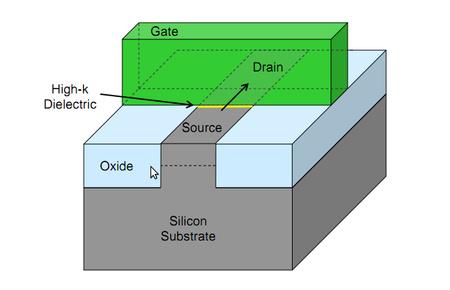 Eddig így nézett ki egy tranzisztor