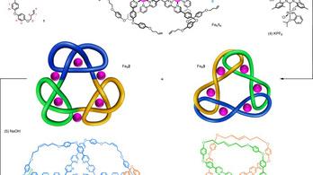 Megalkották a legjobban összecsomózott molekulát