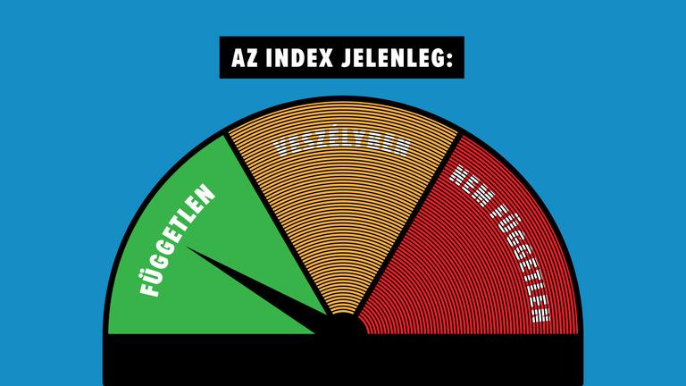 Az Index marad, ami volt