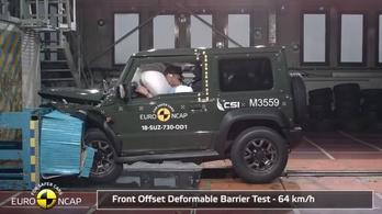 Sereghajtó a biztonság terén az új Suzuki Jimny