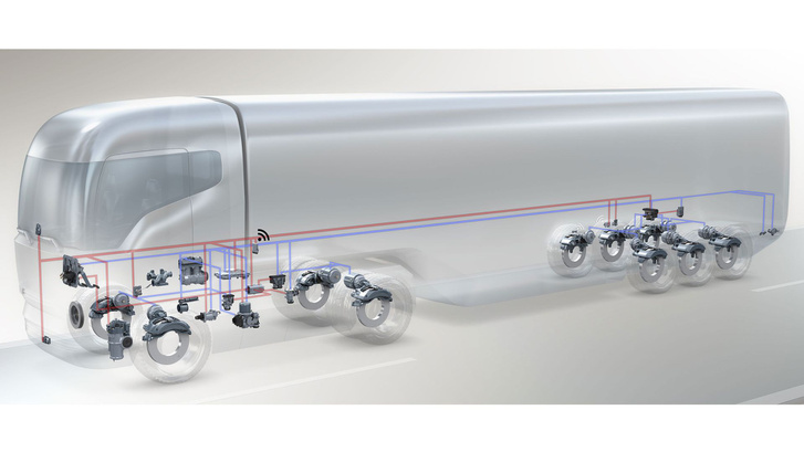 Egy modern járműszerelvény légfékrendszere. (A képen nem látszanak a légtartályok.) Ma már gyors elektronikus szabályzással működik, növelve a biztonságot és hatékonyabbá téve a fékezést