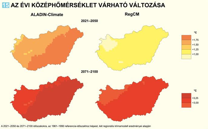 Az évi középhőmérséklet várható változása Magyarországon két modellszámítás szerint.