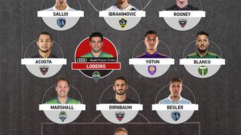Összeállt a Sallói–Rooney–Ibrahimovic-csatársor