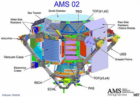AMS02 Sketch L
