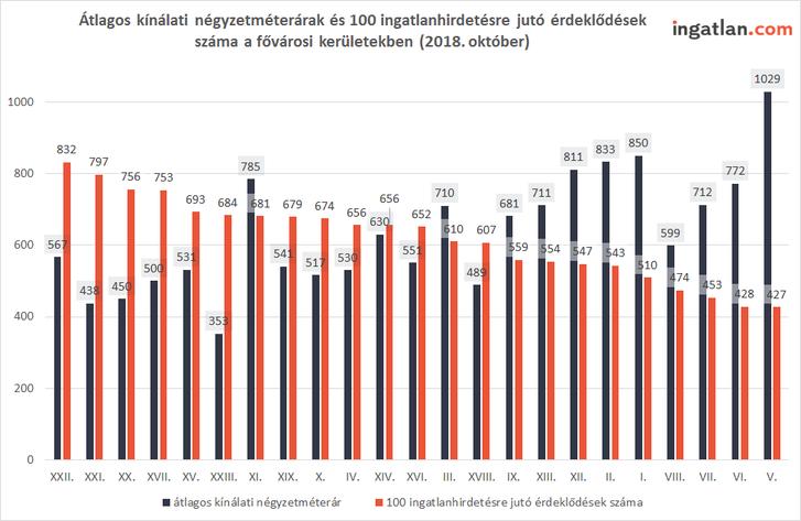 grafikon2018q2.png