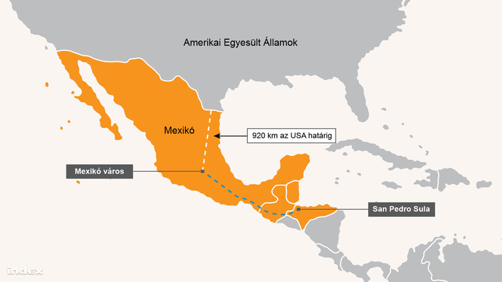 Mexiko-USA