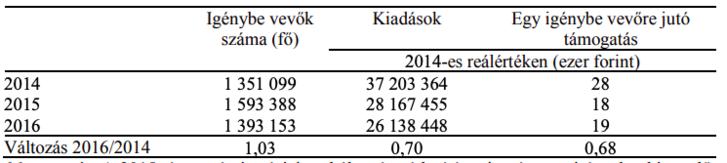szocialis-segelyezesi-rendszer-atalakitasa-tarsadalmi-riport.png