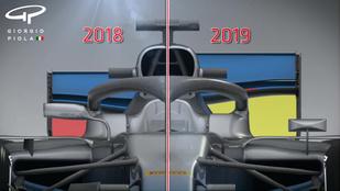 2018 vs. 2019: az F1 új szabályai