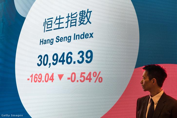 Hang Seng Index a hongkongi tőzsdén 2018. február 20-án, az első napon a holdújév után