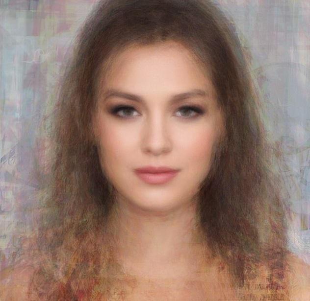 A legszexibb női arc