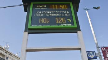 Az LMP saját mérésekkel ellenőrzi a légszennyezettséget
