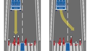 Amikor egy robot dönt az életedről: az önvezető autók etikai dilemmái