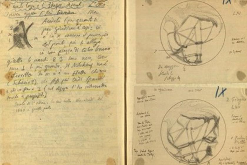 Schiaparelli rajzai és jegyzetei, melyeket a térkép készítésekor készített.