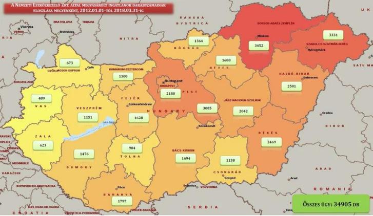 A NET Zrt. által megvásárolt lakóingatlanok területi elhelyezkedése a legalacsonyabb elérhető területi bontásban
